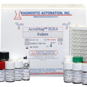 Folate ELISA Test kit